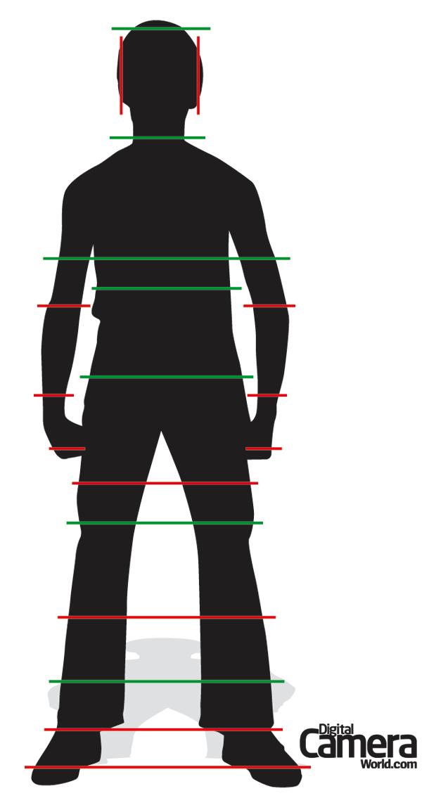 guide-couper-portrait